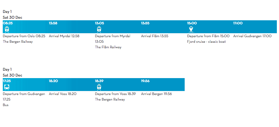 An example Norway in a Nutshell itinerary